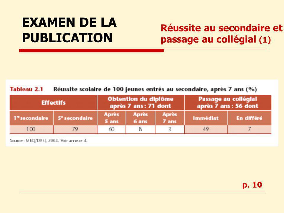 Réussite au secondaire et passage au collégial (1) EXAMEN DE LA PUBLICATION p. 10