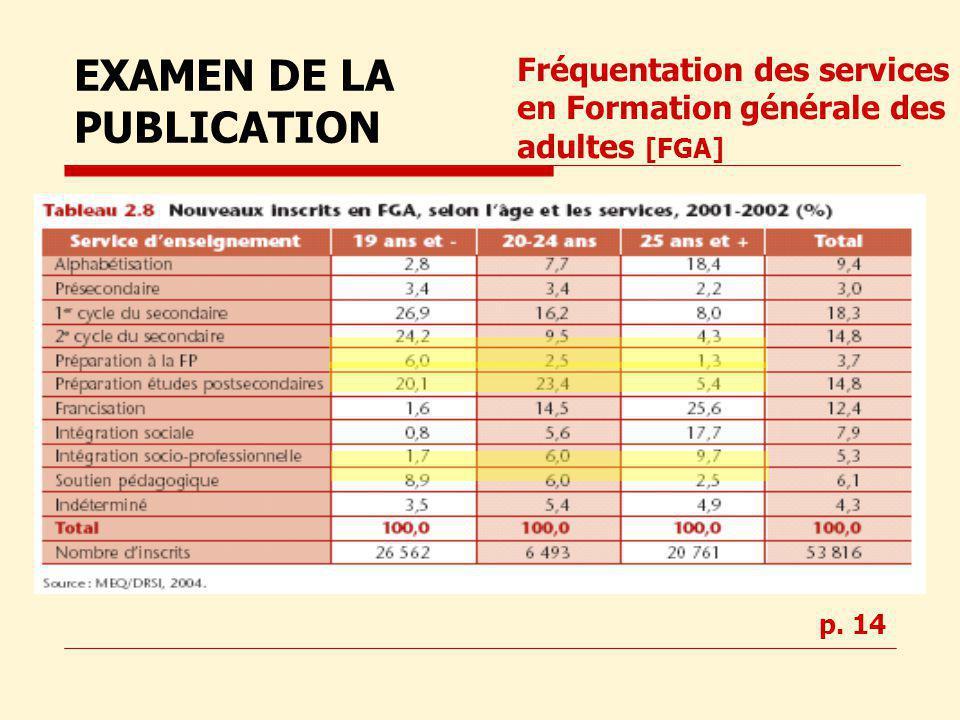 Fréquentation des services en Formation générale des adultes [FGA] EXAMEN DE LA PUBLICATION p. 14