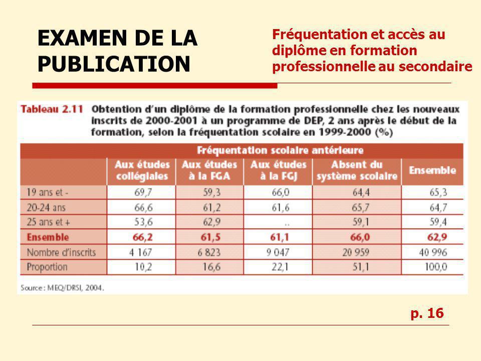 Fréquentation et accès au diplôme en formation professionnelle au secondaire EXAMEN DE LA PUBLICATION p.