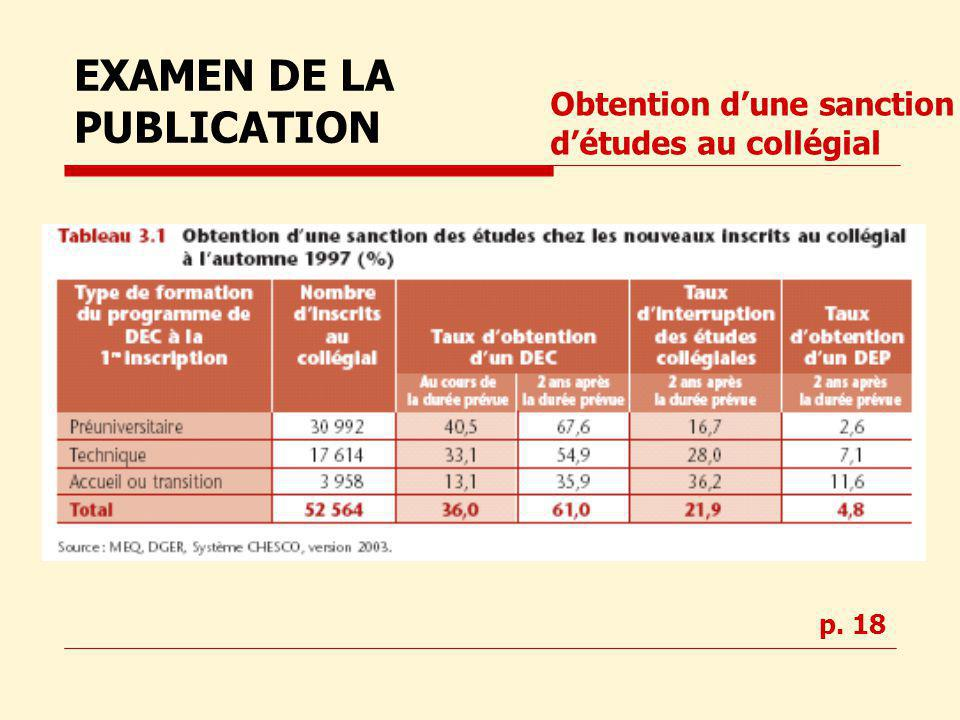 Obtention dune sanction détudes au collégial EXAMEN DE LA PUBLICATION p. 18