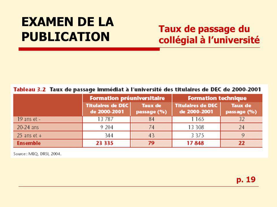 Taux de passage du collégial à luniversité EXAMEN DE LA PUBLICATION p. 19