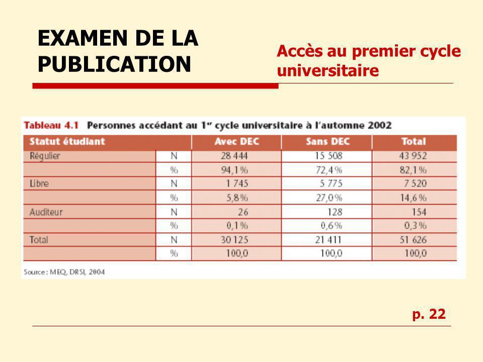 Accès au premier cycle universitaire EXAMEN DE LA PUBLICATION p. 22
