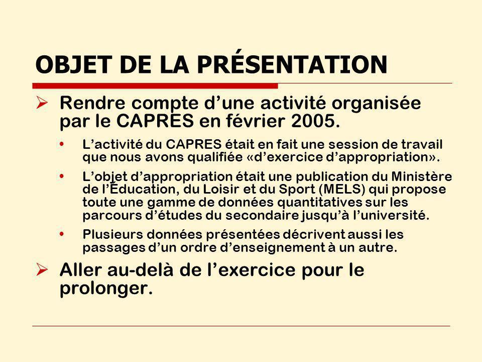 OBJET DE LA PRÉSENTATION Rendre compte dune activité organisée par le CAPRES en février 2005.
