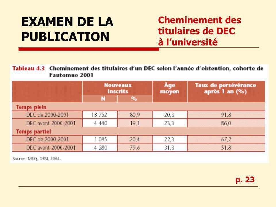 Cheminement des titulaires de DEC à luniversité EXAMEN DE LA PUBLICATION p. 23