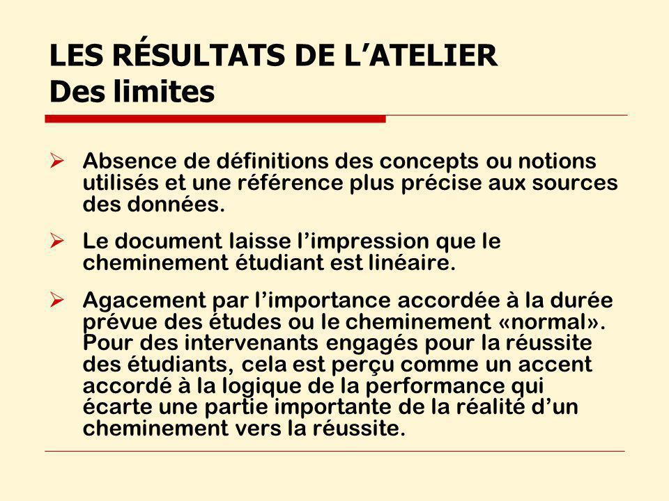 LES RÉSULTATS DE LATELIER Des limites Absence de définitions des concepts ou notions utilisés et une référence plus précise aux sources des données.