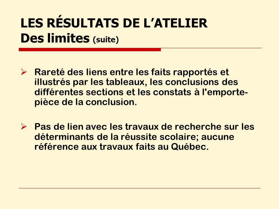 LES RÉSULTATS DE LATELIER Des limites (suite) Rareté des liens entre les faits rapportés et illustrés par les tableaux, les conclusions des différentes sections et les constats à l emporte- pièce de la conclusion.
