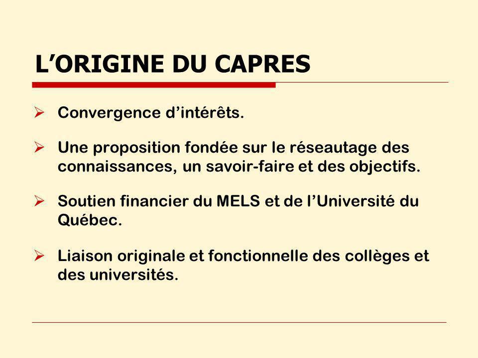 LORIGINE DU CAPRES Convergence dintérêts.