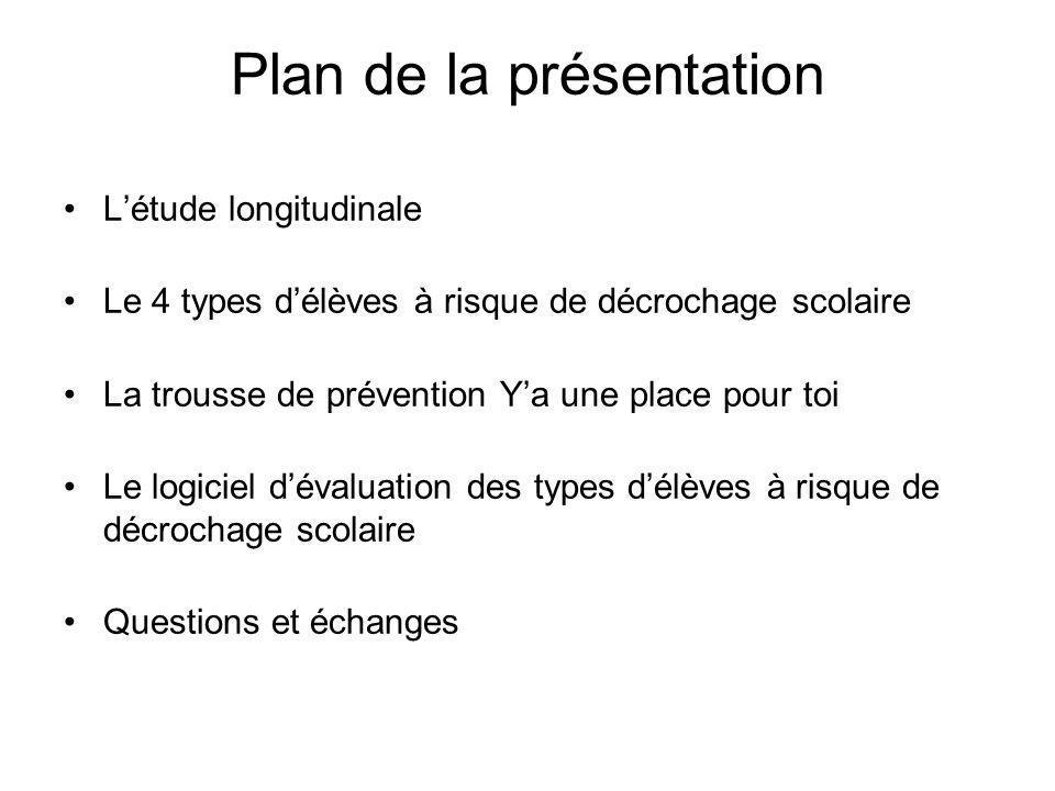 Plan de la présentation Létude longitudinale Le 4 types délèves à risque de décrochage scolaire La trousse de prévention Ya une place pour toi Le logi