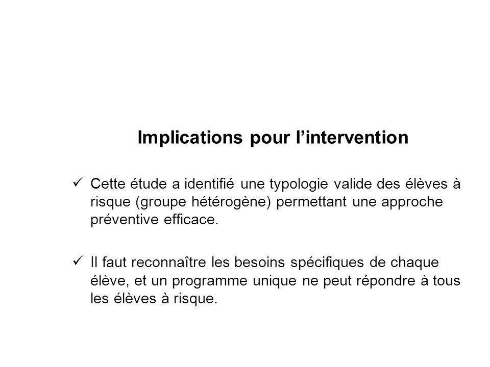 Implications pour lintervention Cette étude a identifié une typologie valide des élèves à risque (groupe hétérogène) permettant une approche préventiv