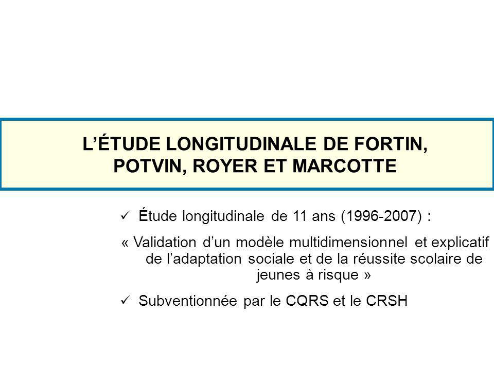 LÉTUDE LONGITUDINALE DE FORTIN, POTVIN, ROYER ET MARCOTTE Étude longitudinale de 11 ans (1996-2007) : « Validation dun modèle multidimensionnel et exp