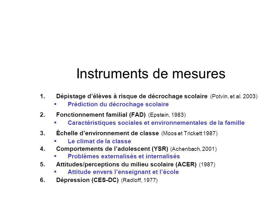 Instruments de mesures 1.Dépistage délèves à risque de décrochage scolaire (Potvin, et al. 2003) Prédiction du décrochage scolaire 2.Fonctionnement fa