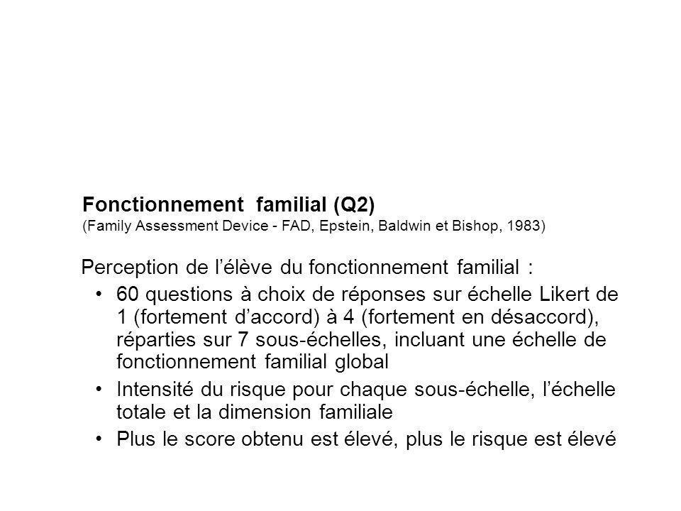 Fonctionnement familial (Q2) (Family Assessment Device - FAD, Epstein, Baldwin et Bishop, 1983) Perception de lélève du fonctionnement familial : 60 q