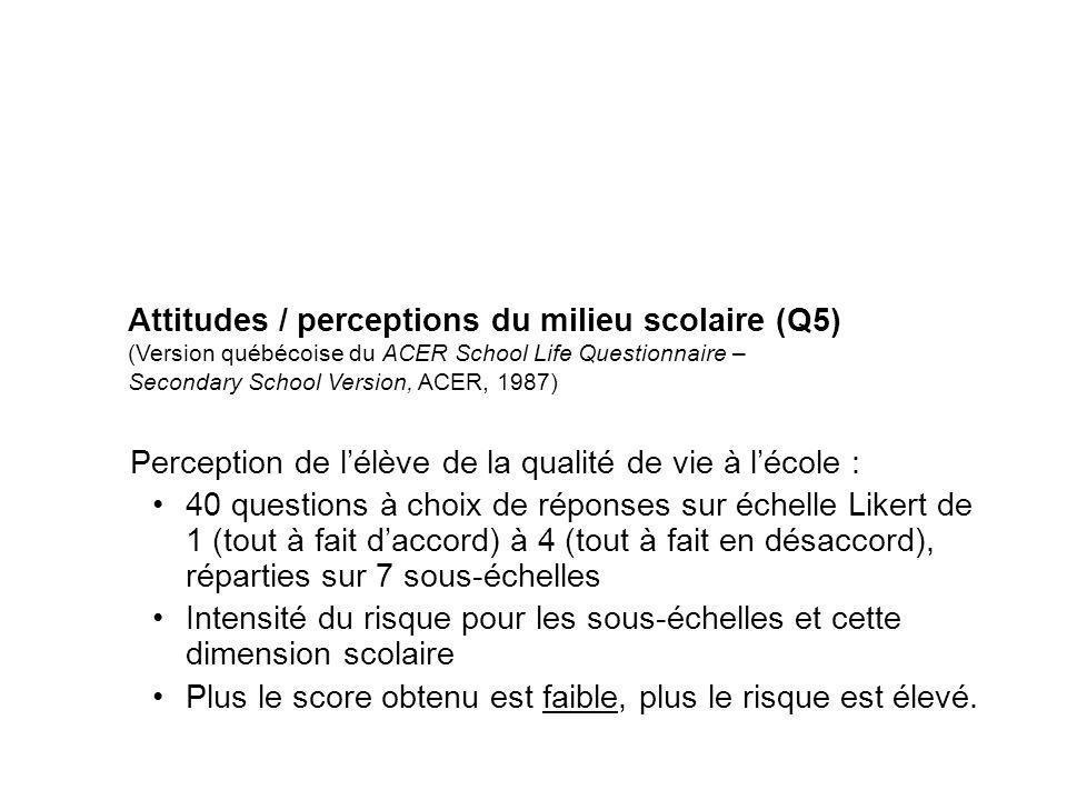 Attitudes / perceptions du milieu scolaire (Q5) (Version québécoise du ACER School Life Questionnaire – Secondary School Version, ACER, 1987) Percepti