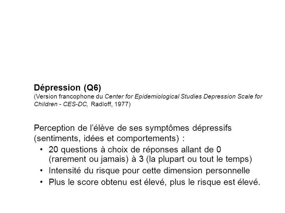 Dépression (Q6) (Version francophone du Center for Epidemiological Studies Depression Scale for Children - CES-DC, Radloff, 1977) Perception de lélève