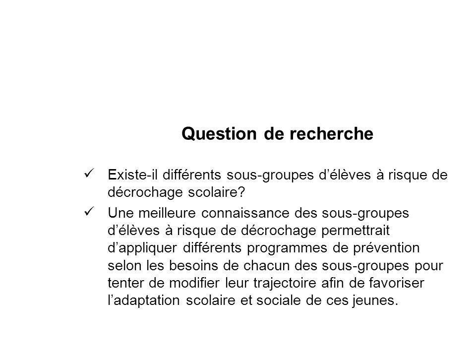 Objectifs Pour mieux planifier les programmes de prévention : à partir dune étude multidimensionnelle, identifier les sous-groupes délèves à risque de décrochage pendant quils sont à lécole.