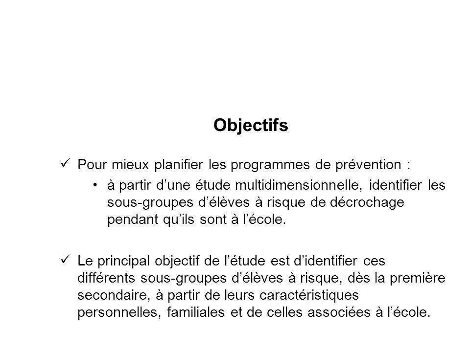 Objectifs Pour mieux planifier les programmes de prévention : à partir dune étude multidimensionnelle, identifier les sous-groupes délèves à risque de