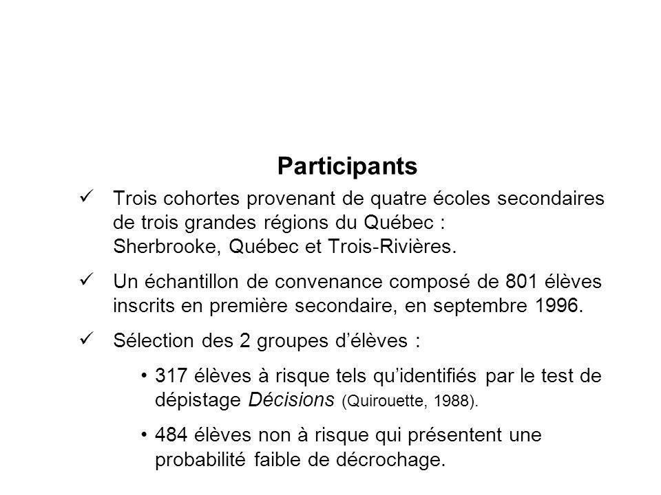 Participants Trois cohortes provenant de quatre écoles secondaires de trois grandes régions du Québec : Sherbrooke, Québec et Trois-Rivières. Un échan