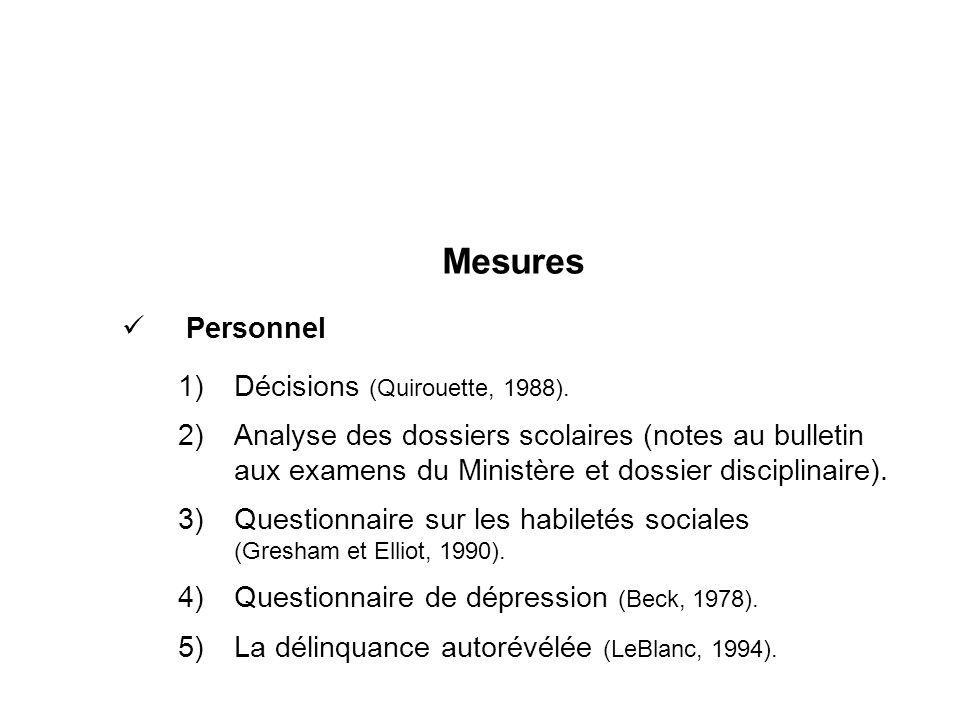 Mesures Personnel 1)Décisions (Quirouette, 1988). 2)Analyse des dossiers scolaires (notes au bulletin aux examens du Ministère et dossier disciplinair