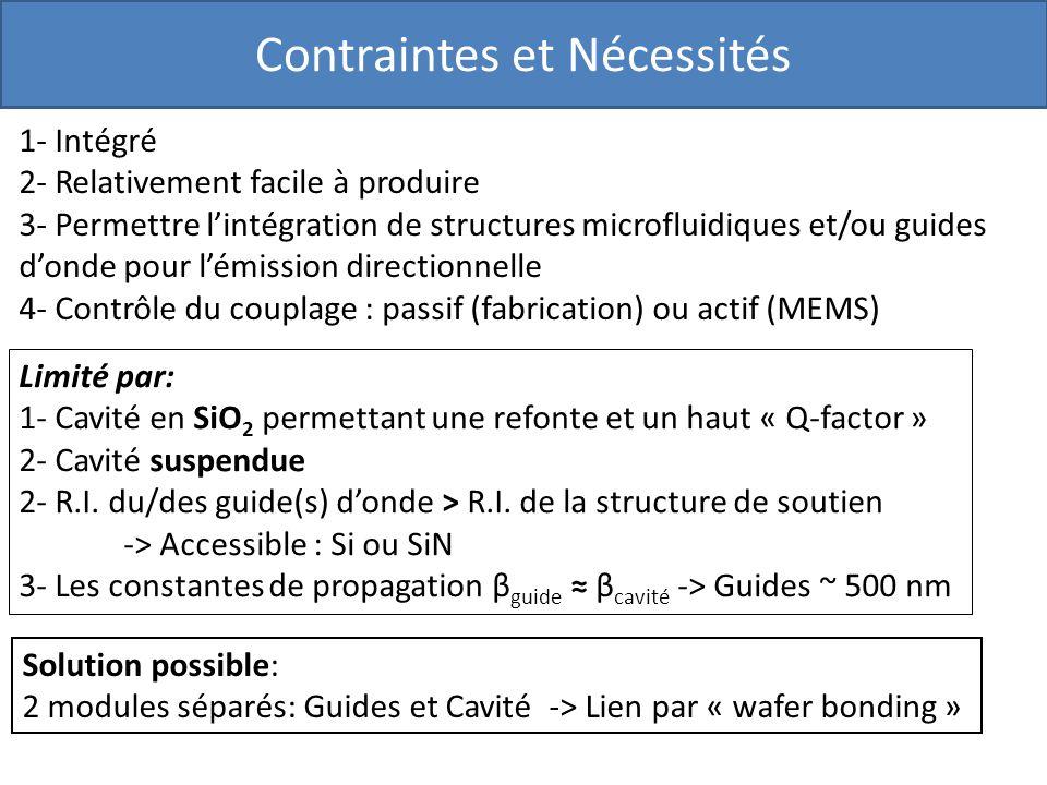 Contraintes et Nécessités 1- Intégré 2- Relativement facile à produire 3- Permettre lintégration de structures microfluidiques et/ou guides donde pour