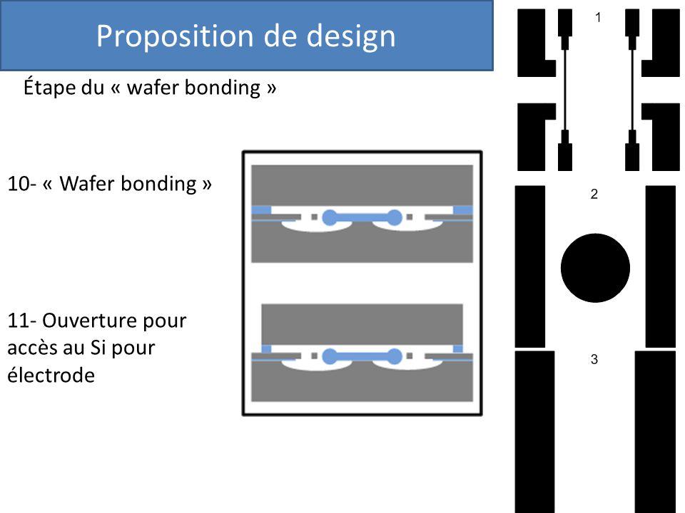 Proposition de design Étape du « wafer bonding » 10- « Wafer bonding » 11- Ouverture pour accès au Si pour électrode