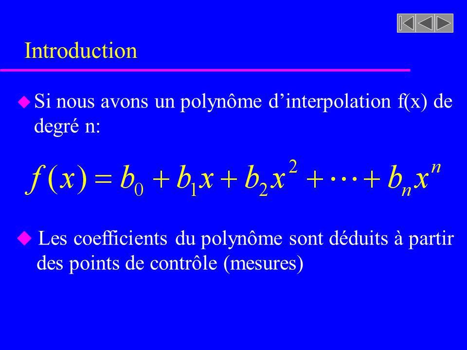 Introduction u Si nous avons un polynôme dinterpolation f(x) de degré n: u Les coefficients du polynôme sont déduits à partir des points de contrôle (mesures)