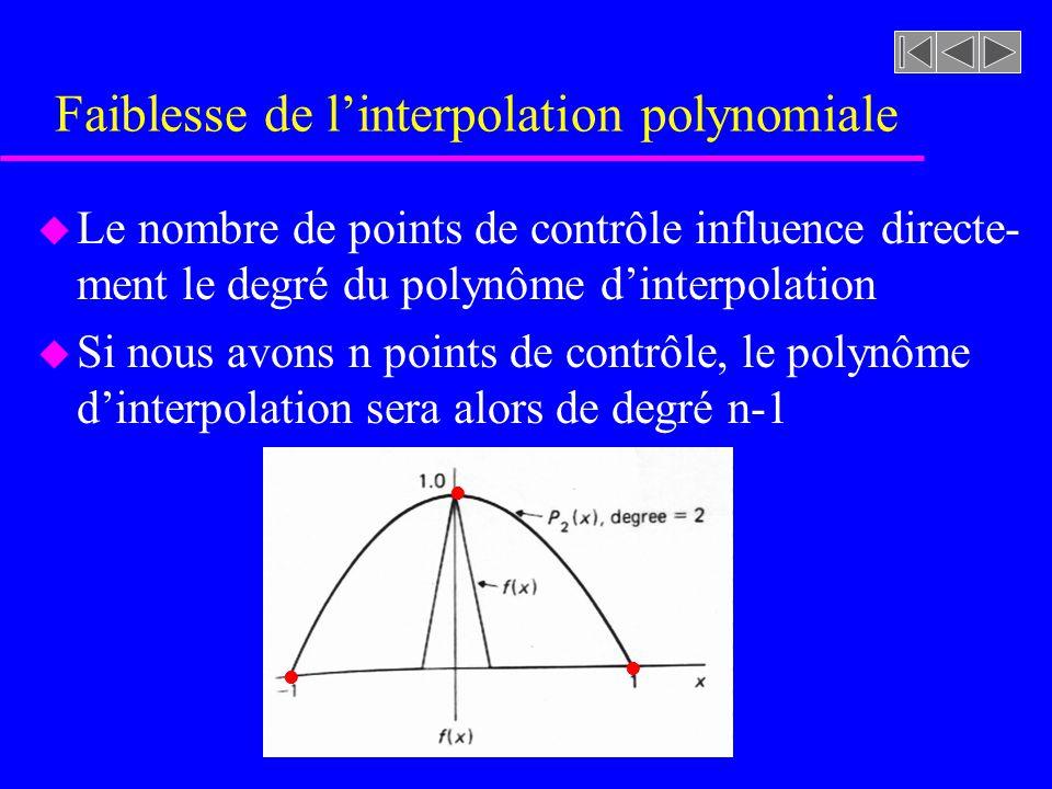 Faiblesse de linterpolation polynomiale u Le nombre de points de contrôle influence directe- ment le degré du polynôme dinterpolation u Si nous avons