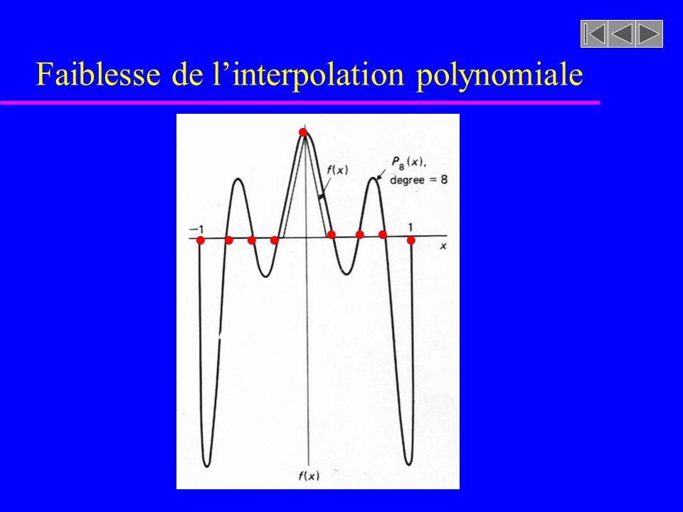 Interpolation par splines cubiques u Splines cubiques –En intégrant deux fois S i (x) nous obtenons: – Sachant que S i (x i ) = f(x i ) = y i et S i (x i+1 ) = f(x i+1 ) = y i+1, nous pouvons déduire les constantes c et d