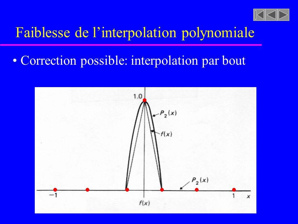 Faiblesse de linterpolation polynomiale Correction possible: interpolation par bout