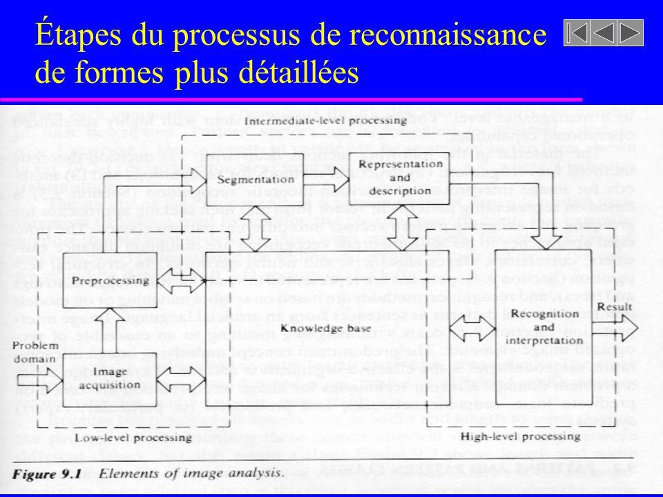 Étapes du processus de reconnaissance de formes plus détaillées