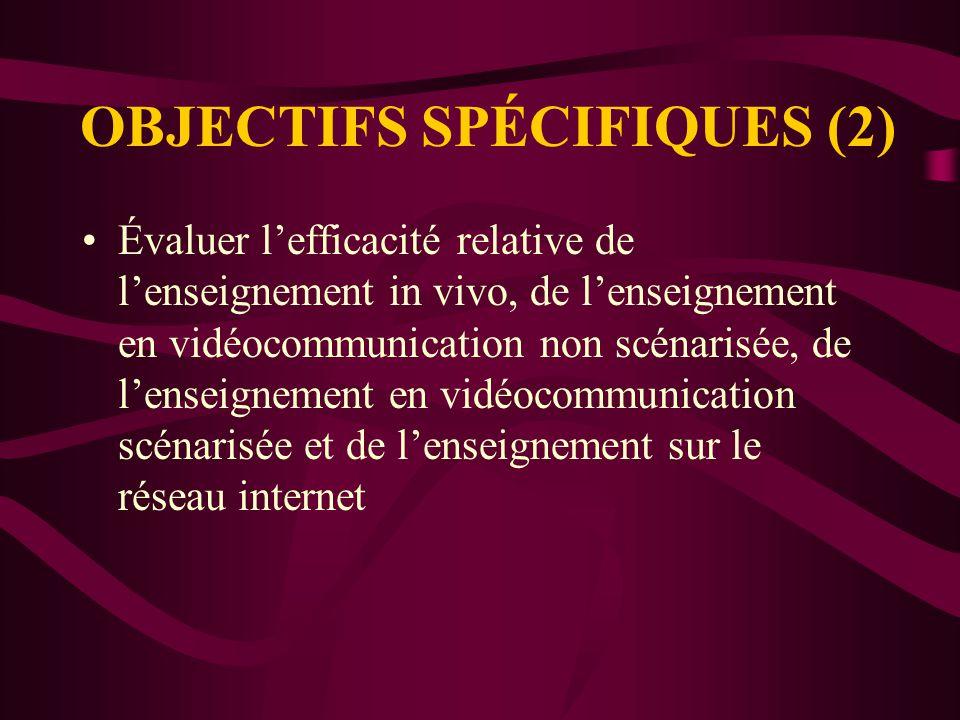 OBJECTIFS SPÉCIFIQUES Adapter des contenus existants à la vidéocommunication Adapter les mêmes contenus à linternet