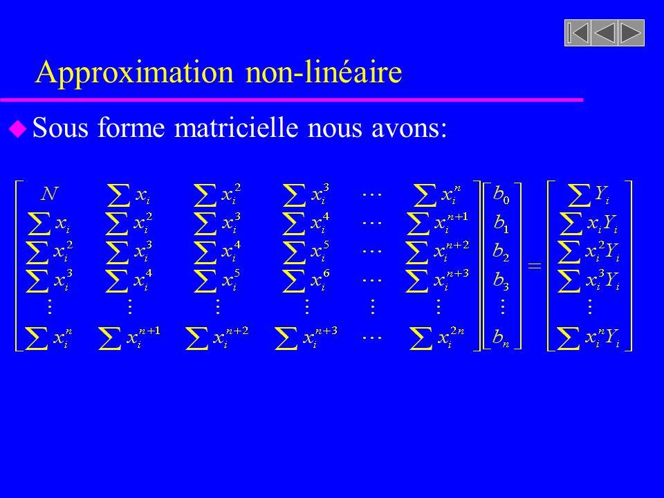 Approximation non-linéaire u Sous forme matricielle nous avons: