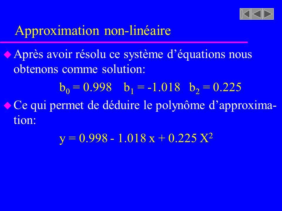 Approximation non-linéaire u Après avoir résolu ce système déquations nous obtenons comme solution: b 0 = 0.998 b 1 = -1.018 b 2 = 0.225 u Ce qui perm