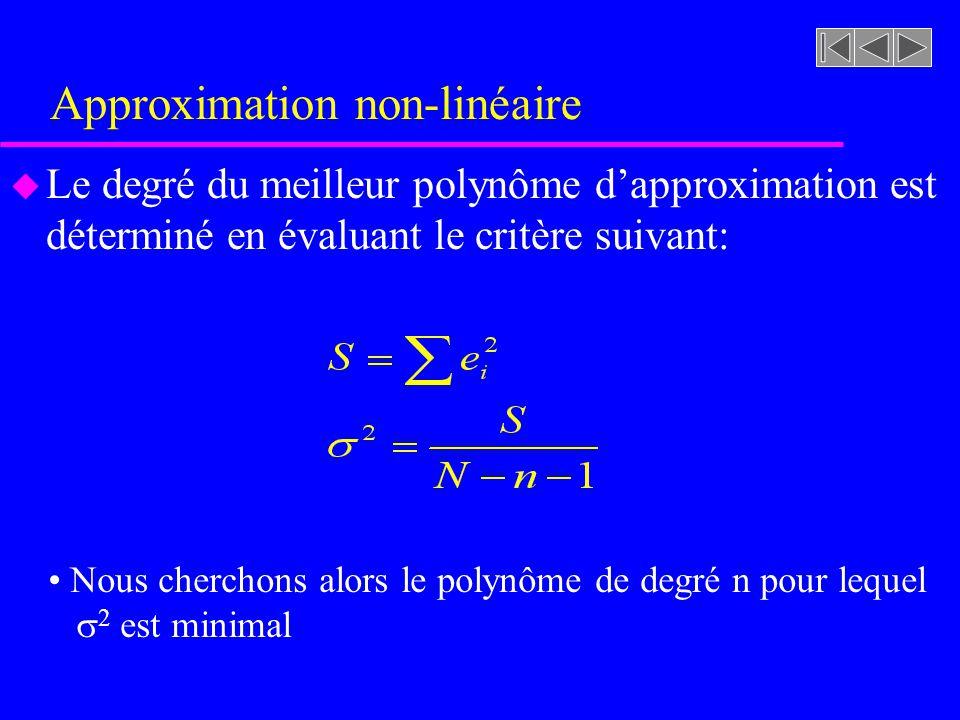Approximation non-linéaire u Le degré du meilleur polynôme dapproximation est déterminé en évaluant le critère suivant: Nous cherchons alors le polynô