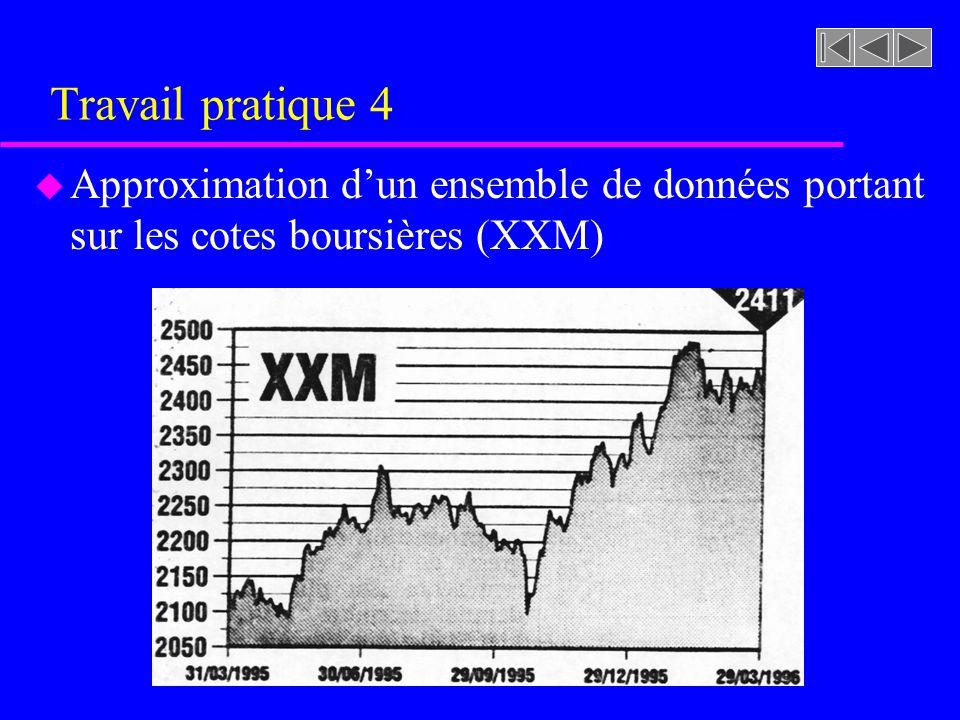 Travail pratique 4 u Approximation dun ensemble de données portant sur les cotes boursières (XXM)