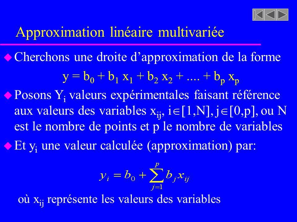 Approximation linéaire multivariée u Cherchons une droite dapproximation de la forme y = b 0 + b 1 x 1 + b 2 x 2 +.... + b p x p u Posons Y i valeurs