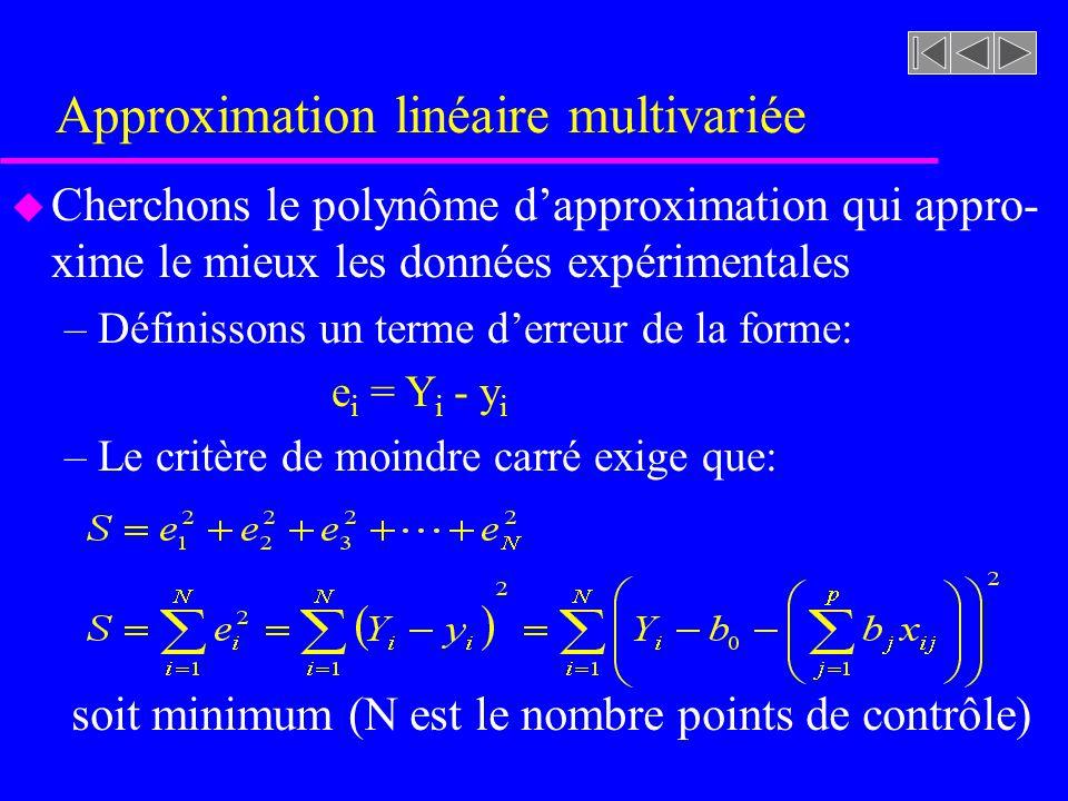 Approximation linéaire multivariée u Cherchons le polynôme dapproximation qui appro- xime le mieux les données expérimentales –Définissons un terme de