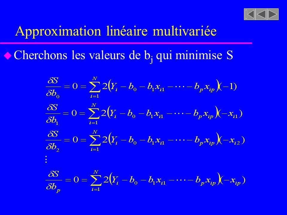Approximation linéaire multivariée u Cherchons les valeurs de b j qui minimise S