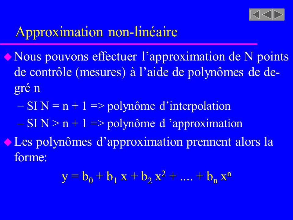 Approximation non-linéaire u Nous pouvons effectuer lapproximation de N points de contrôle (mesures) à laide de polynômes de de- gré n –SI N = n + 1 =