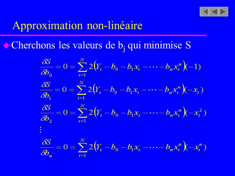 Approximation non-linéaire u Cherchons les valeurs de b j qui minimise S