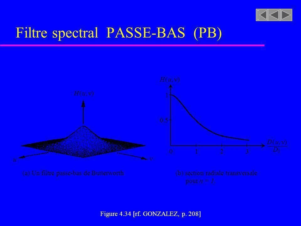 Figure 4.30 [rf. GONZALEZ, p. 203] Filtre spectral PASSE-BAS (PB) 0 1 D0D0 D ( u, ) H ( u, ) (a) Tracé en perspective de la fonction de transformation