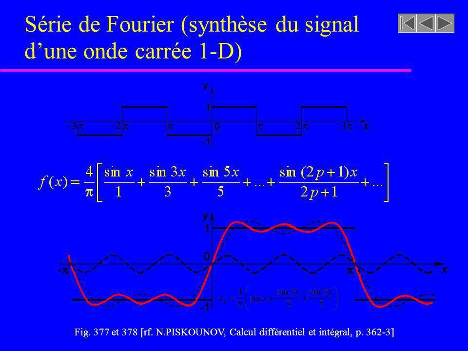 Filtrage spectral u Fondements –Série de Fourier (synthèse du signal dune onde carrée 1-D) –Transformée de Fourier ( représentation du signal dans le