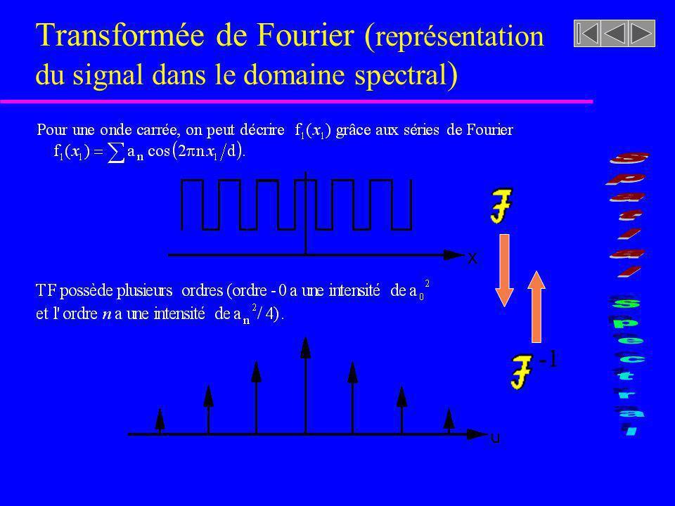 Fig. 377 et 378 [rf. N.PISKOUNOV, Calcul différentiel et intégral, p. 362-3] Série de Fourier (synthèse du signal dune onde carrée 1-D)