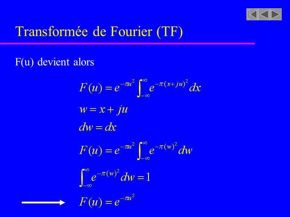 Transformée de Fourier (TF) u La transformée de Fourier dune gaussienne Nous multiplions le membre de droite par
