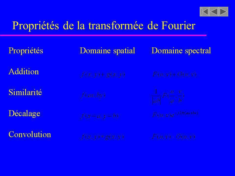 Transformée de Fourier (TF) F(u) devient alors