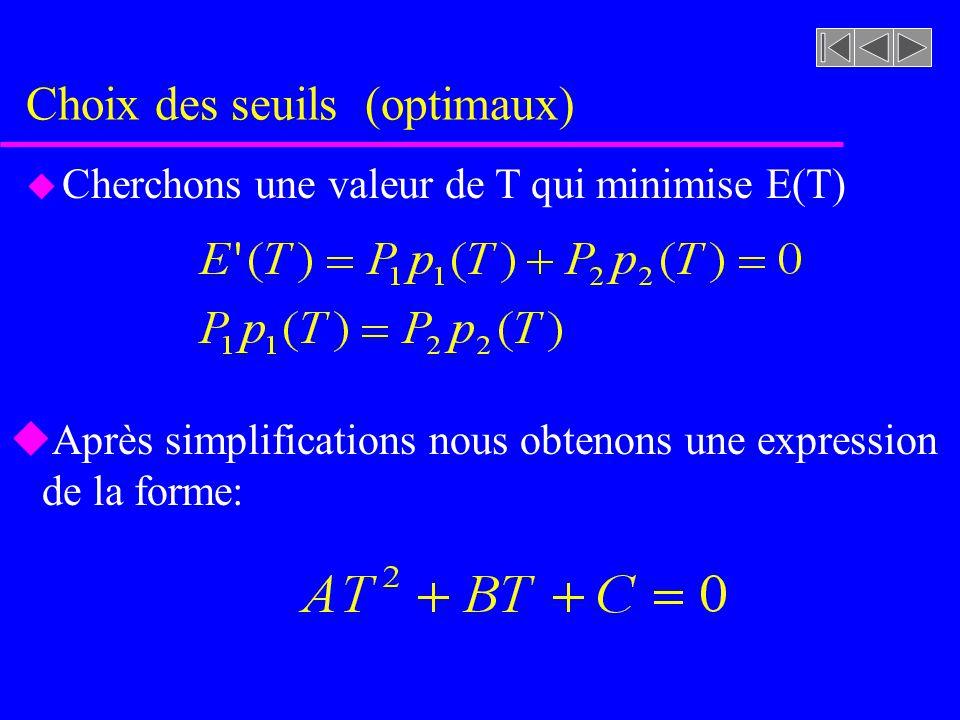 Choix des seuils (optimaux) u Les probabilités derreur sont données par: u La probabilité derreur totale est alors donnée par: