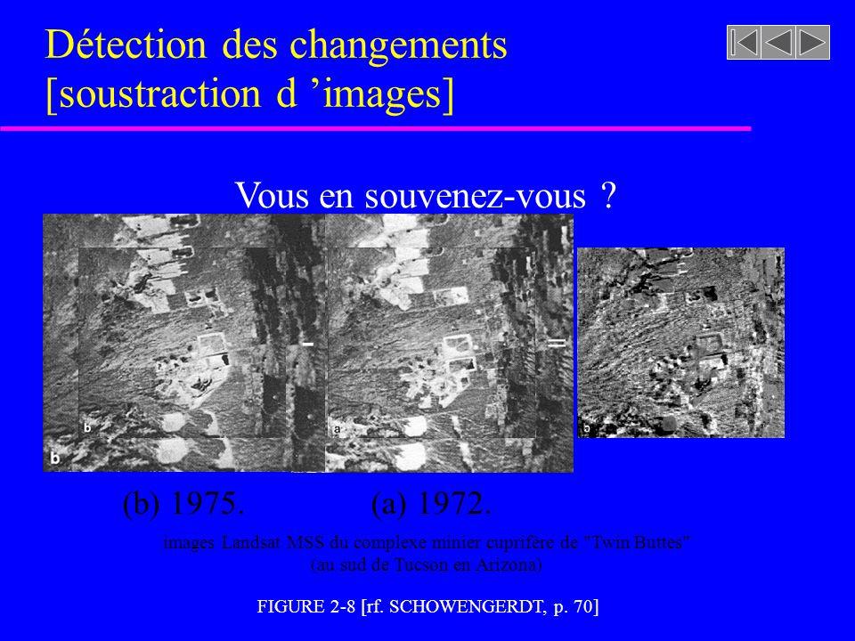 FIGURE 2-7 [rf. SCHOWENGERDT, p. 69] Segmentation par seuillage binaire (des images à niveaux de gris)