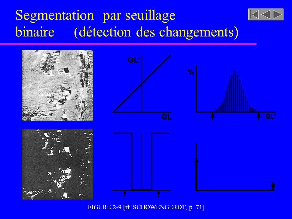 FIGURE 2-8 [rf. SCHOWENGERDT, p. 70] Détection des changements [soustraction d images] (a) 1972.(b) 1975. - = Vous en souvenez-vous ? images Landsat M