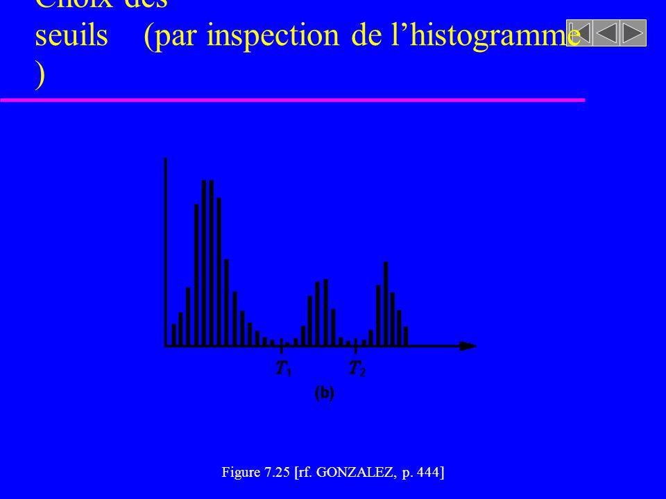 Figure 7.25 [rf. GONZALEZ, p. 444] Choix des seuils (par inspection de lhistogramme )