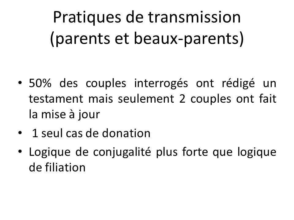 Pratiques de transmission (parents et beaux-parents) 50% des couples interrogés ont rédigé un testament mais seulement 2 couples ont fait la mise à jour 1 seul cas de donation Logique de conjugalité plus forte que logique de filiation