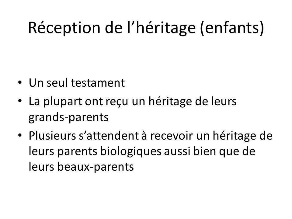 Différences de perceptions intergénérationnelles (beaux-)parents: on épargne pour soi (beaux-)enfants: valeur symbolique et affective de lhéritage